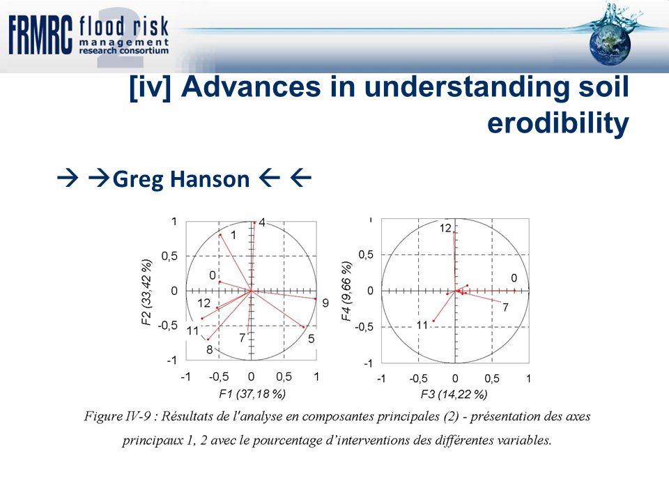   Greg Hanson   [iv] Advances in understanding soil erodibility