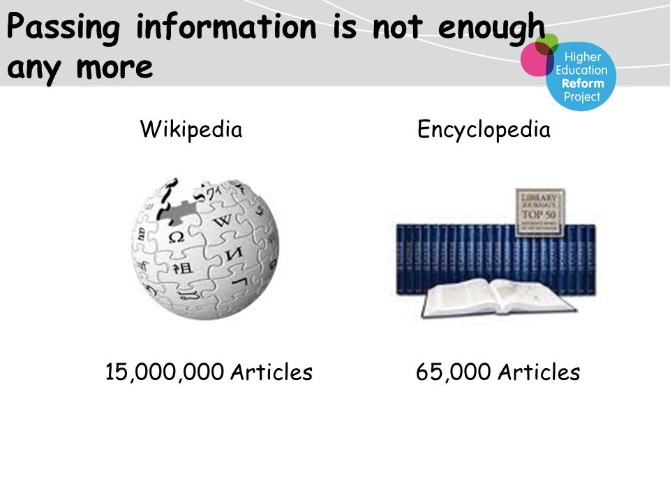 WikipediaEncyclopedia 15,000,000 Articles65,000 Articles Passing information is not enough any more