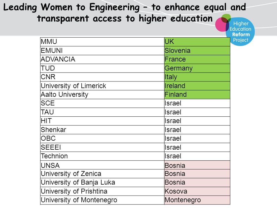 Leading Women to Engineering – to enhance equal and transparent access to higher education MMUUK EMUNISlovenia ADVANCIAFrance TUDGermany CNRItaly Univ