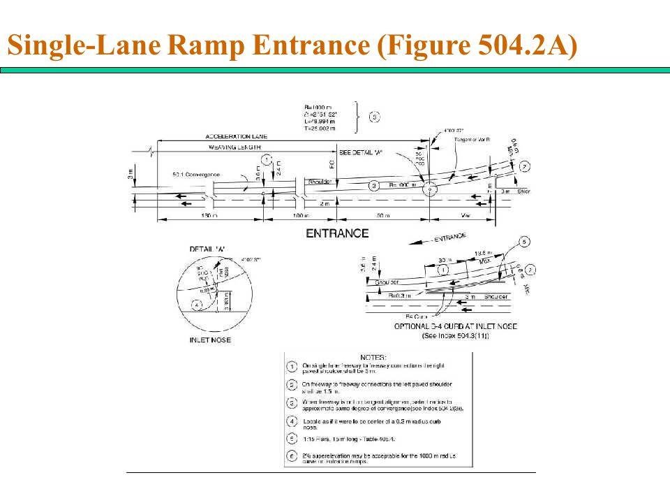 Single-Lane Ramp Entrance (Figure 504.2A)