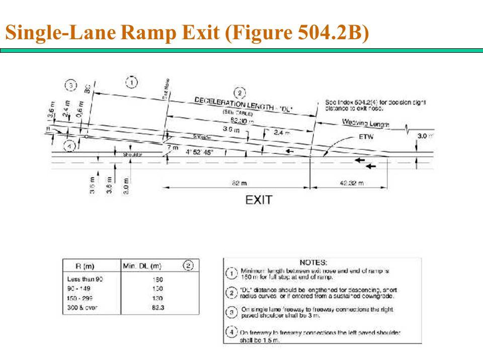 Single-Lane Ramp Exit (Figure 504.2B)