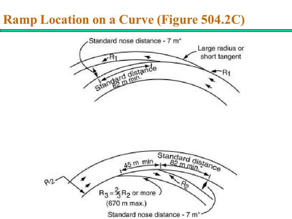 Ramp Location on a Curve (Figure 504.2C)