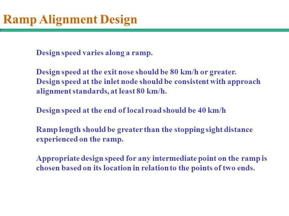 Ramp Alignment Design Design speed varies along a ramp.