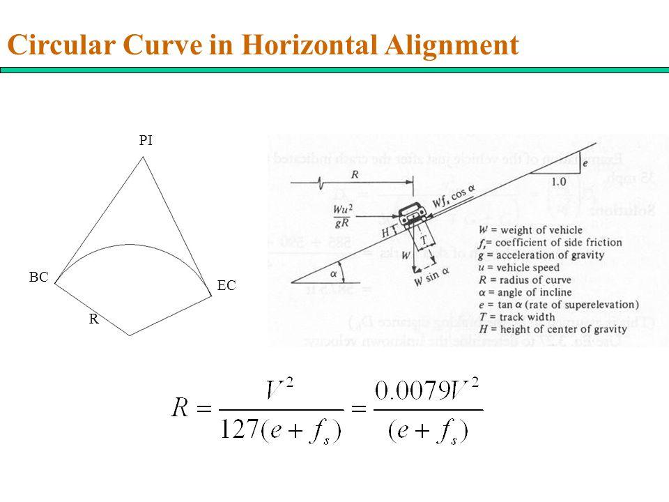 Circular Curve in Horizontal Alignment PI BC EC R