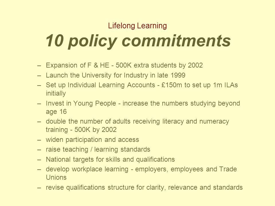 Lifelong Learning 1.