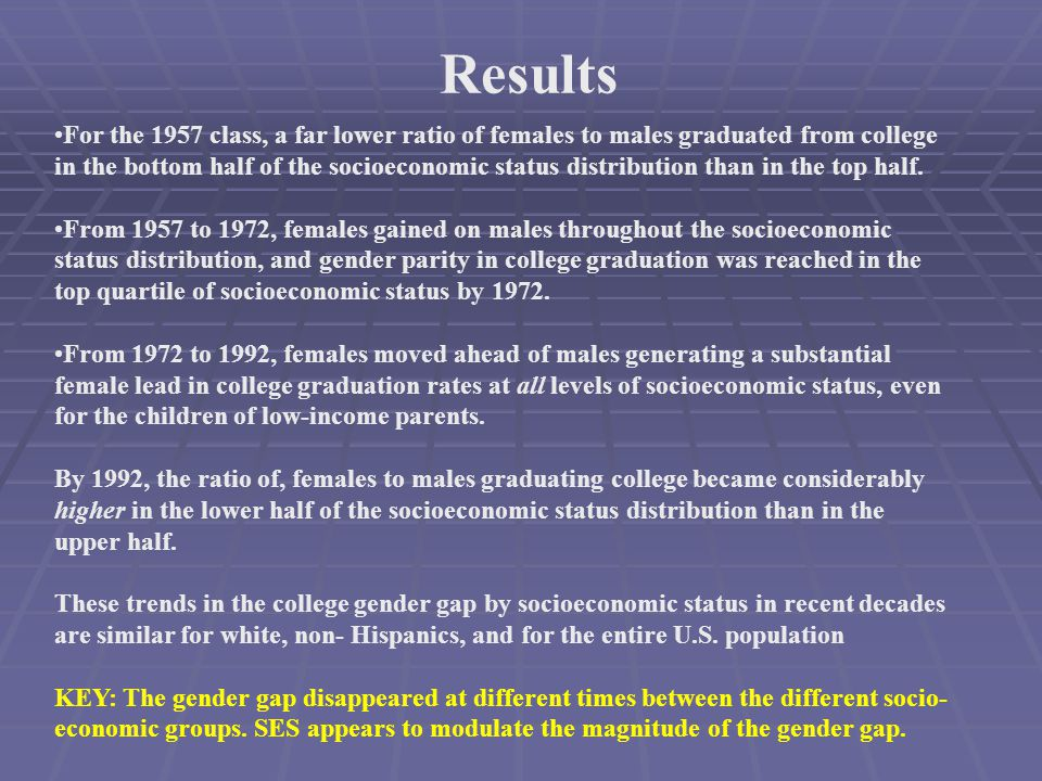 For the 1957 class, a far lower ratio of females to males graduated from college in the bottom half of the socioeconomic status distribution than in t