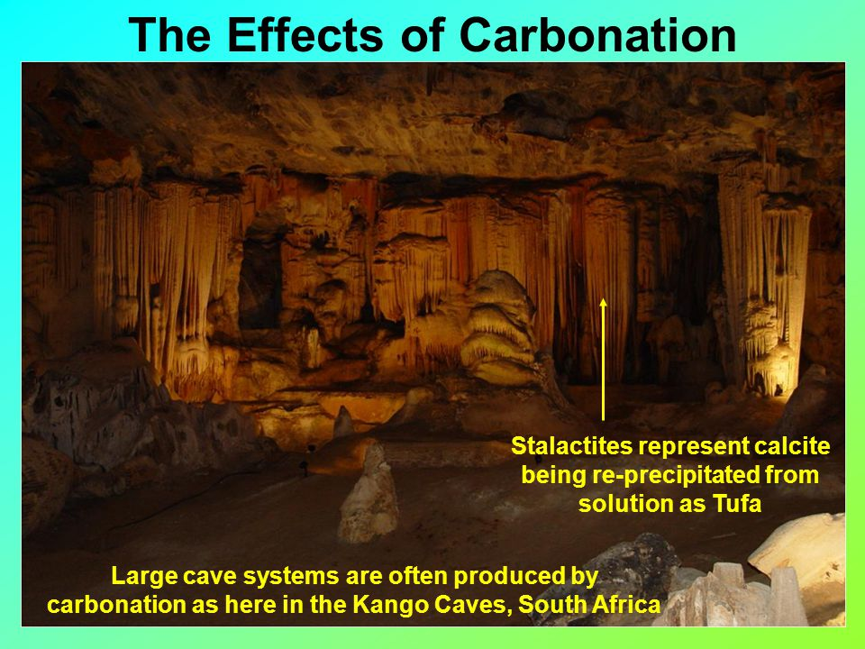 The Effects of Carbonation Large cave systems are often produced by carbonation as here in the Kango Caves, South Africa Stalactites represent calcite being re-precipitated from solution as Tufa
