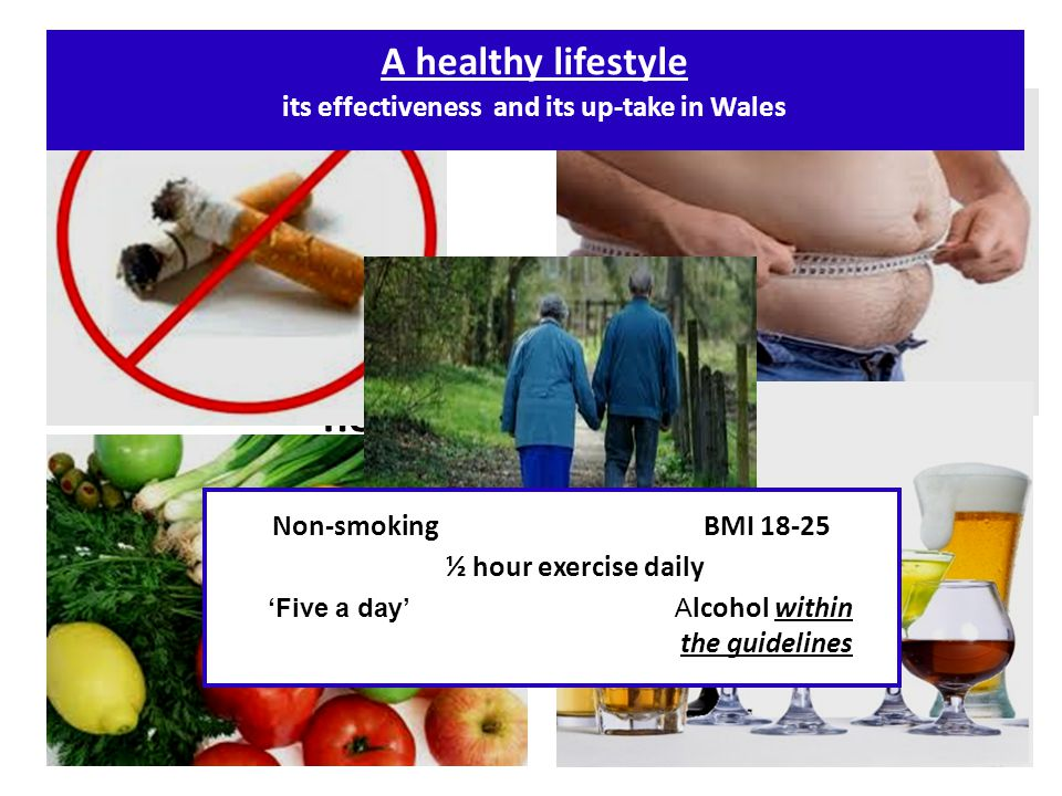 The five healthy behaviours A healthy lifestyle its effectiveness and its up-take in Wales Non-smoking BMI 18-25 ½ hour exercise daily 'Five a day' A lcohol within the guidelines