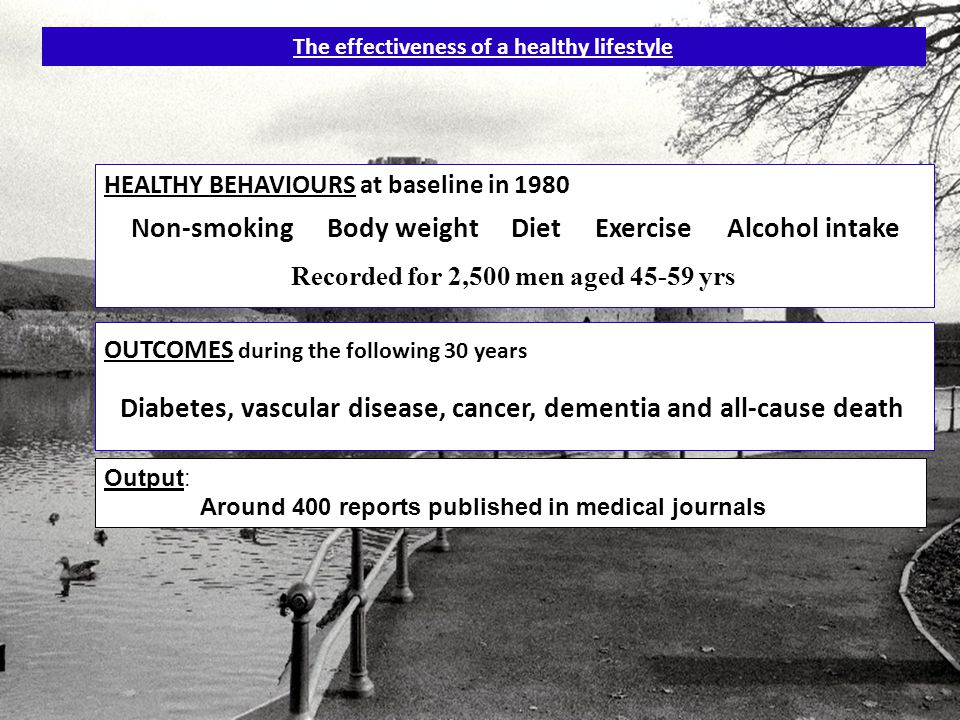 The effectiveness of a healthy lifestyle HEALTHY BEHAVIOURS at baseline in 1980 Non-smoking Body weight Diet Exercise Alcohol intake Recorded for 2,50
