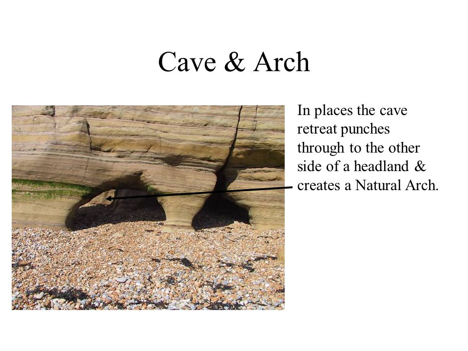 Cave & Arch In places the cave retreat punches through to the other side of a headland & creates a Natural Arch.