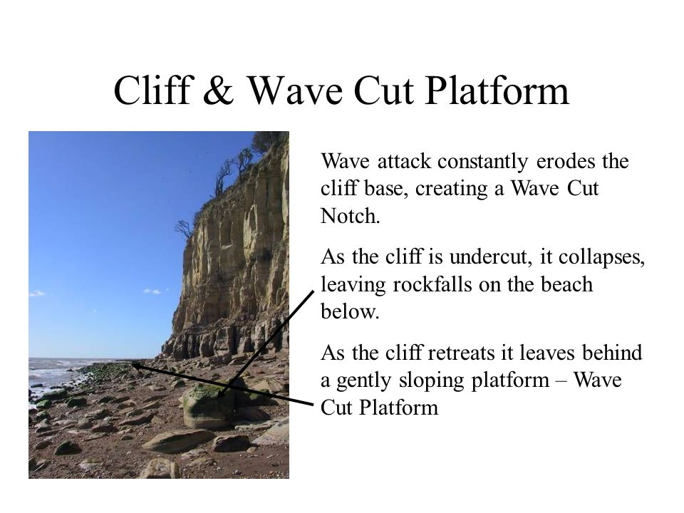 Cliff & Wave Cut Platform Wave attack constantly erodes the cliff base, creating a Wave Cut Notch.