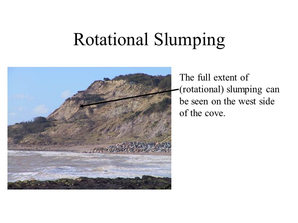 Rotational Slumping The full extent of (rotational) slumping can be seen on the west side of the cove.
