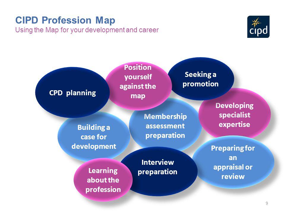 9 Membership assessment preparation Developing specialist expertise Developing specialist expertise Building a case for development Building a case fo