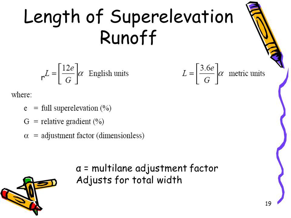 19 Length of Superelevation Runoff α = multilane adjustment factor Adjusts for total width r