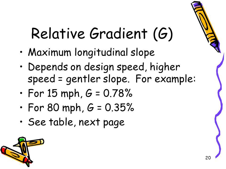 20 Relative Gradient (G) Maximum longitudinal slope Depends on design speed, higher speed = gentler slope. For example: For 15 mph, G = 0.78% For 80 m