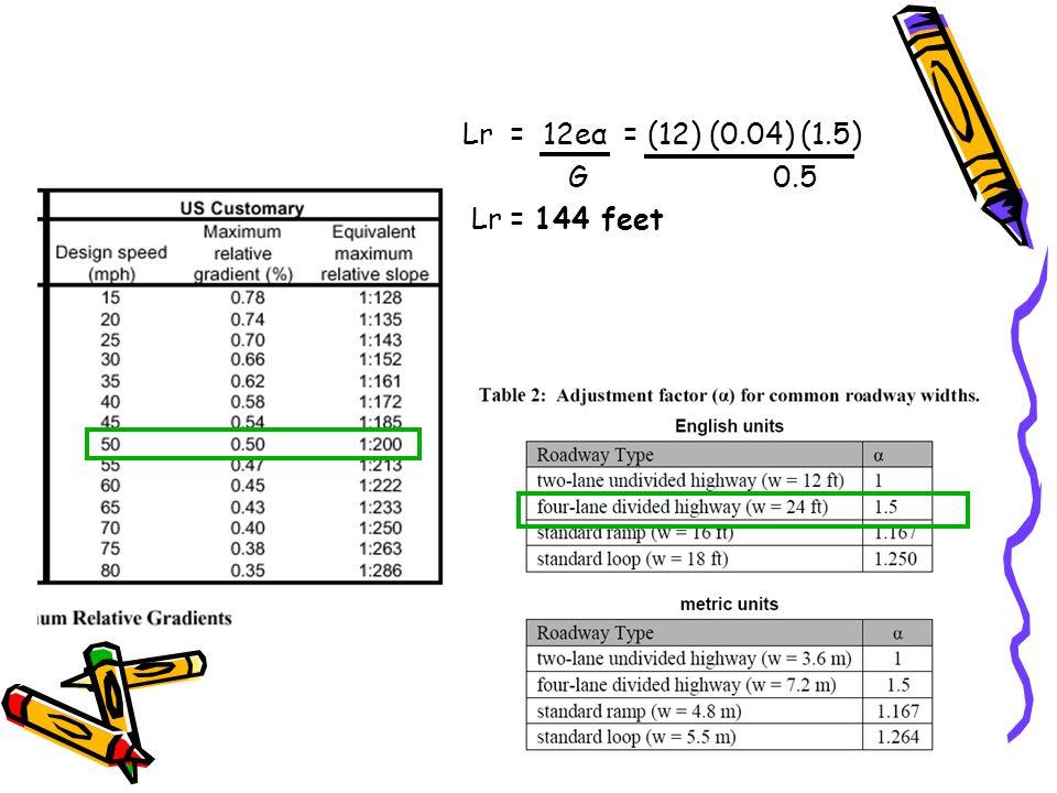 24 Lr = 12eα = (12) (0.04) (1.5) G 0.5 Lr = 144 feet