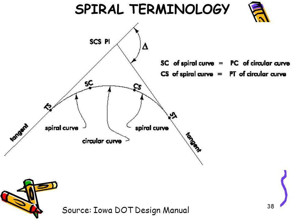 38 Source: Iowa DOT Design Manual SPIRAL TERMINOLOGY