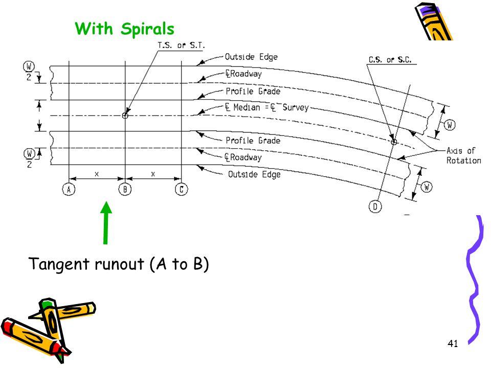 41 With Spirals Tangent runout (A to B)