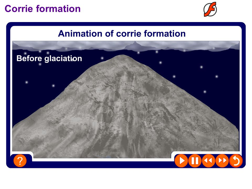 Corrie formation