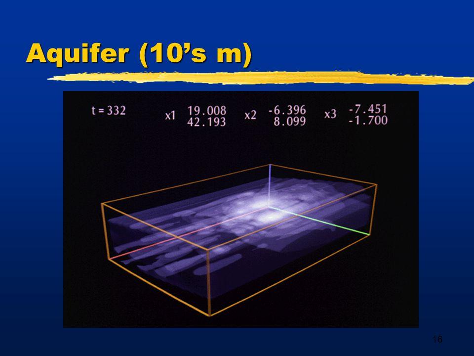 16 Aquifer (10's m)