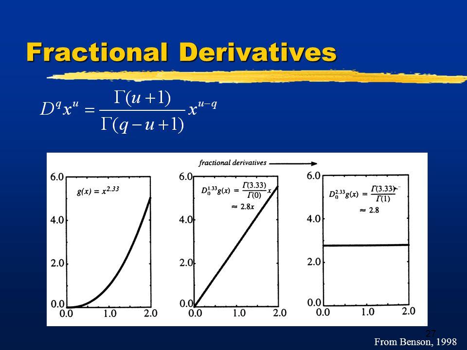 27 Fractional Derivatives From Benson, 1998