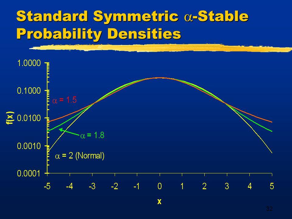 32 Standard Symmetric  -Stable Probability Densities