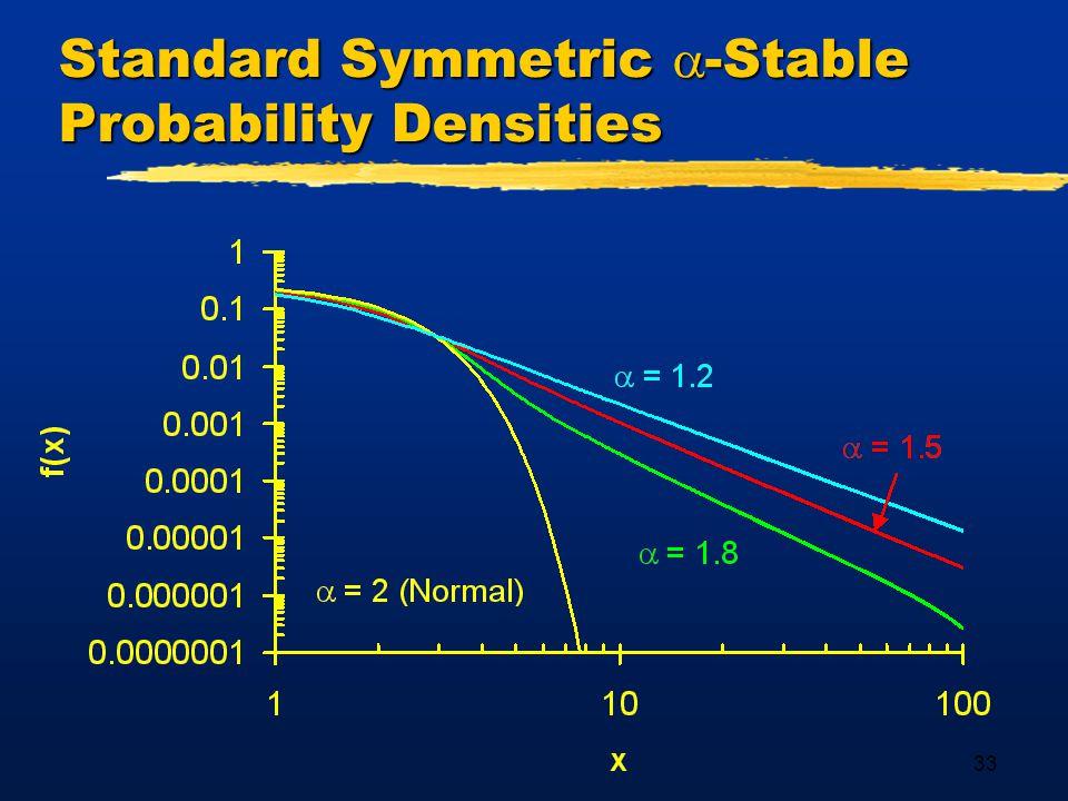 33 Standard Symmetric  -Stable Probability Densities