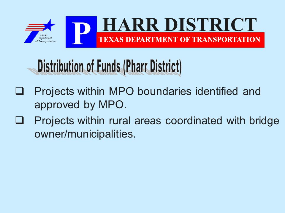  Projects within MPO boundaries identified and approved by MPO.