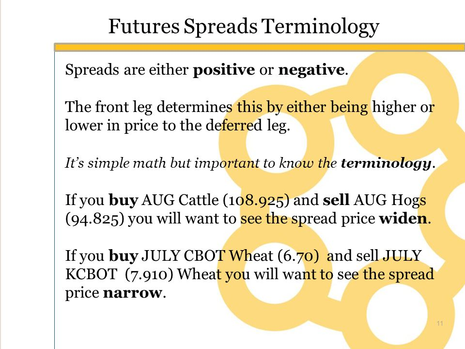 Futures Spreads Terminology Spreads are either positive or negative.