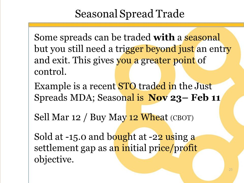 Seasonal Spread Trade Some spreads can be traded with a seasonal but you still need a trigger beyond just an entry and exit.