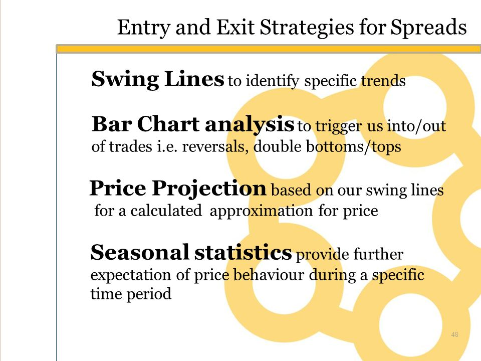Entry and Exit Strategies for Spreads Swing Lines to identify specific trends Bar Chart analysis to trigger us into/out of trades i.e.