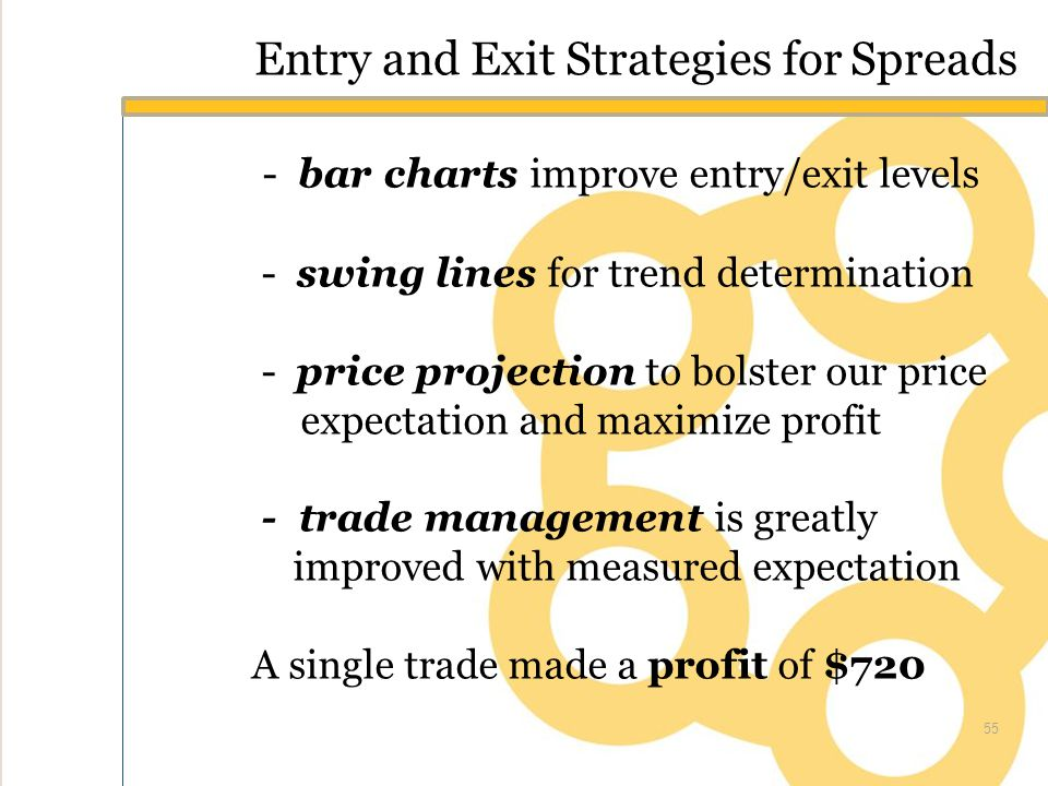 Entry and Exit Strategies for Spreads - bar charts improve entry/exit levels - swing lines for trend determination - price projection to bolster our price expectation and maximize profit - trade management is greatly improved with measured expectation A single trade made a profit of $720 55