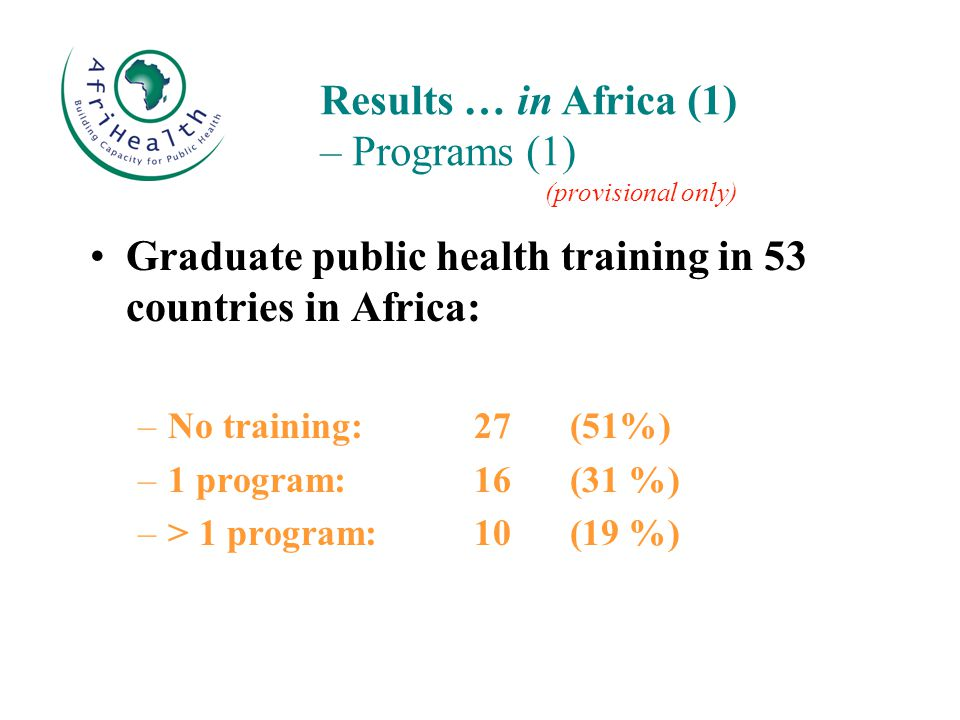 Graduate public health training in 53 countries in Africa: –No training: 27(51%) –1 program:16(31 %) –> 1 program:10(19 %) Results … in Africa (1) – Programs (1) (provisional only)