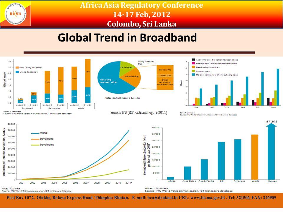Why Mobile Broadband .