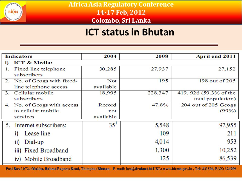 ICT status in Bhutan Africa Asia Regulatory Conference 14-17 Feb, 2012 Colombo, Sri Lanka Post Box 1072, Olakha, Babesa Express Road, Thimphu: Bhutan.
