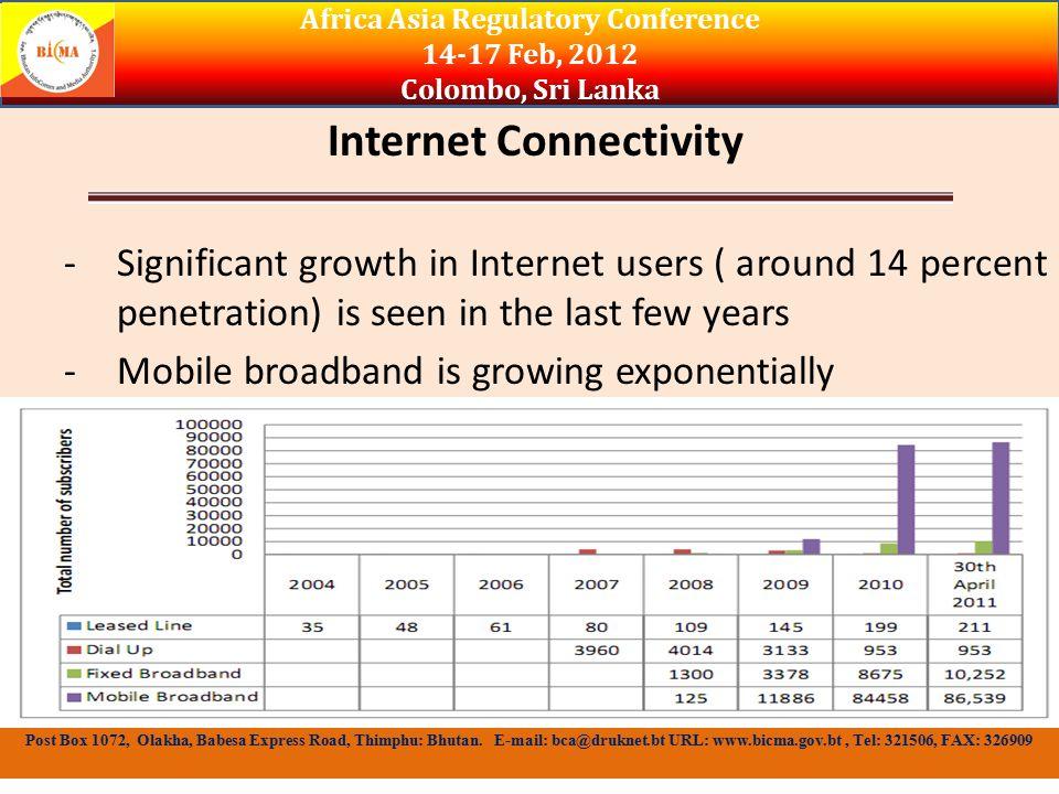 Initiatives to promote broadband Africa Asia Regulatory Conference 14-17 Feb, 2012 Colombo, Sri Lanka Post Box 1072, Olakha, Babesa Express Road, Thimphu: Bhutan.