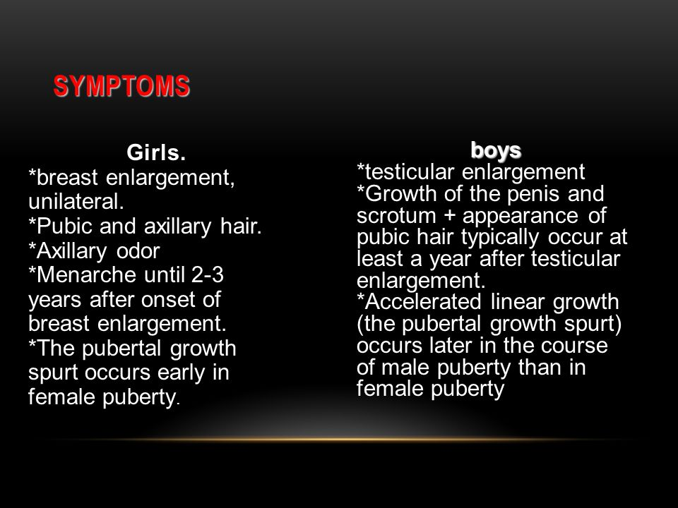 SYMPTOMS Girls.*breast enlargement, unilateral. *Pubic and axillary hair.