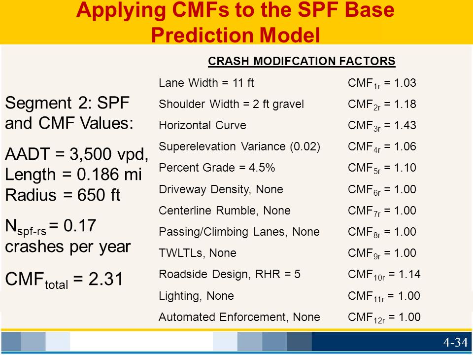 Applying CMFs to the SPF Base Prediction Model Segment 2: SPF and CMF Values: AADT = 3,500 vpd, Length = 0.186 mi Radius = 650 ft N spf-rs = 0.17 cras