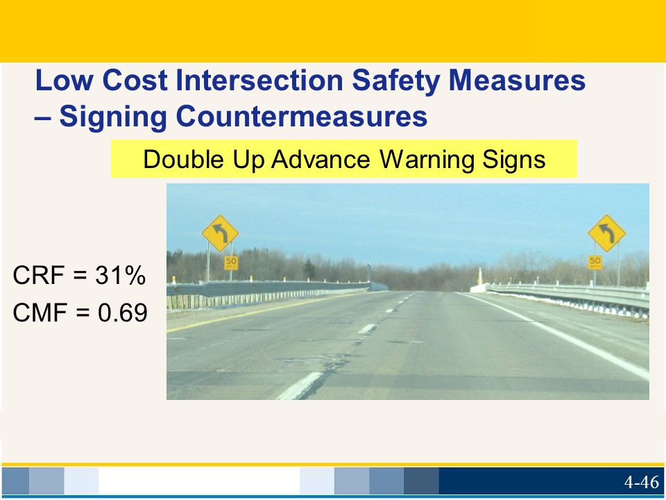 Low Cost Intersection Safety Measures – Signing Countermeasures Double Up Advance Warning Signs CRF = 31% CMF = 0.69 4-46