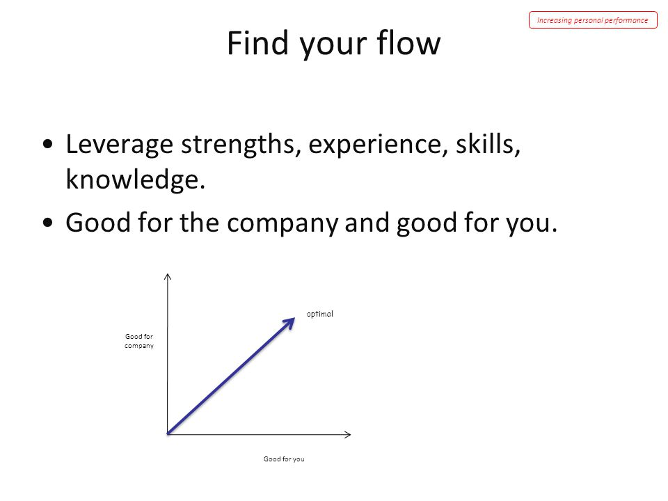 Find your flow Leverage strengths, experience, skills, knowledge.