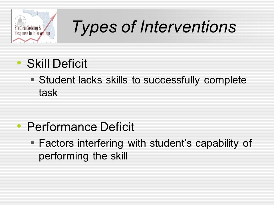 Types of Interventions Skill Deficit  Student lacks skills to successfully complete task Performance Deficit  Factors interfering with student's capability of performing the skill