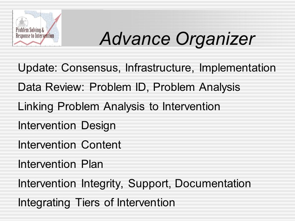 Advance Organizer Update: Consensus, Infrastructure, Implementation Data Review: Problem ID, Problem Analysis Linking Problem Analysis to Intervention Intervention Design Intervention Content Intervention Plan Intervention Integrity, Support, Documentation Integrating Tiers of Intervention