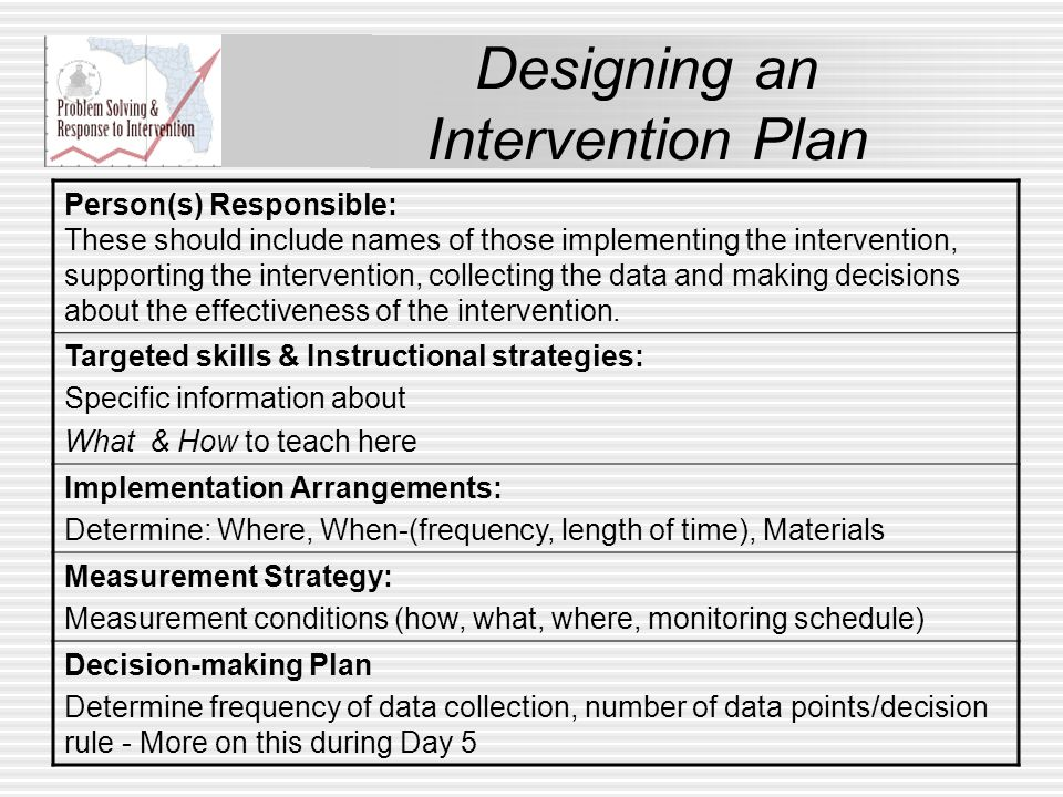 Designing an Intervention Plan Person(s) Responsible: These should include names of those implementing the intervention, supporting the intervention, collecting the data and making decisions about the effectiveness of the intervention.