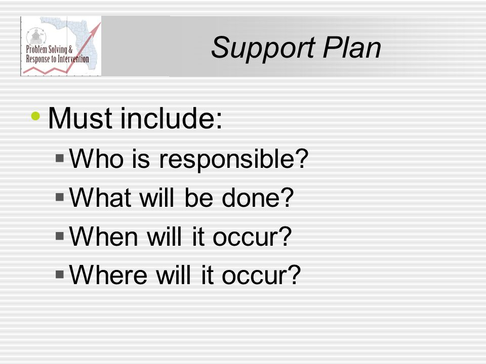 Support Plan Must include:  Who is responsible.  What will be done.