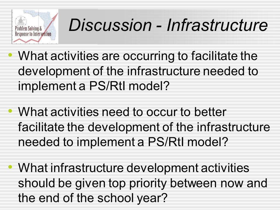 Discussion - Infrastructure What activities are occurring to facilitate the development of the infrastructure needed to implement a PS/RtI model.