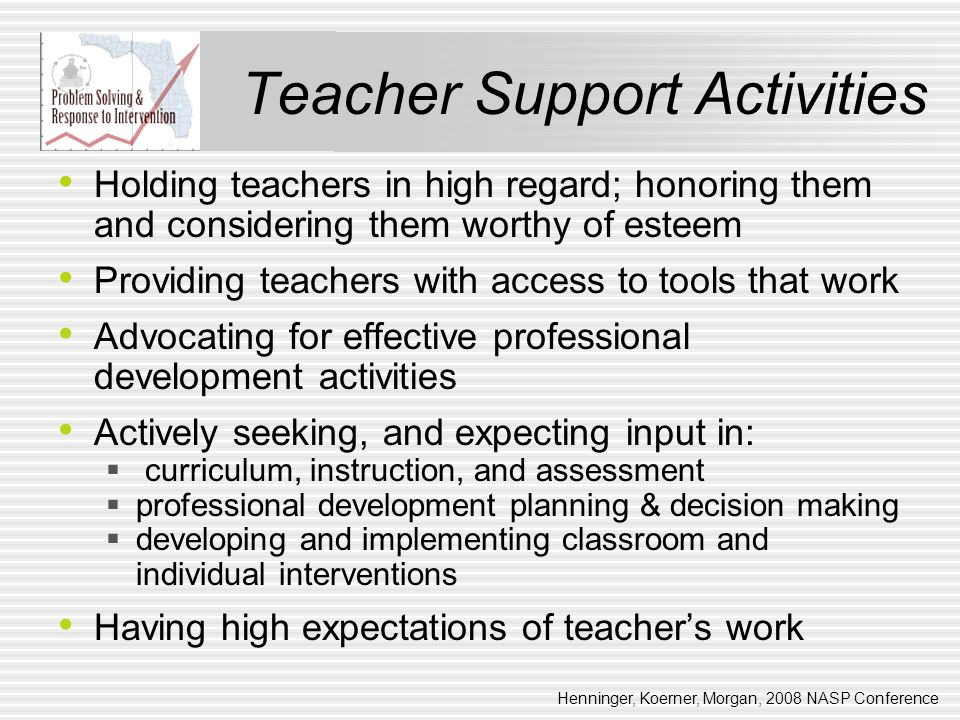 Teacher Support Activities Holding teachers in high regard; honoring them and considering them worthy of esteem Providing teachers with access to tools that work Advocating for effective professional development activities Actively seeking, and expecting input in:  curriculum, instruction, and assessment  professional development planning & decision making  developing and implementing classroom and individual interventions Having high expectations of teacher's work Henninger, Koerner, Morgan, 2008 NASP Conference