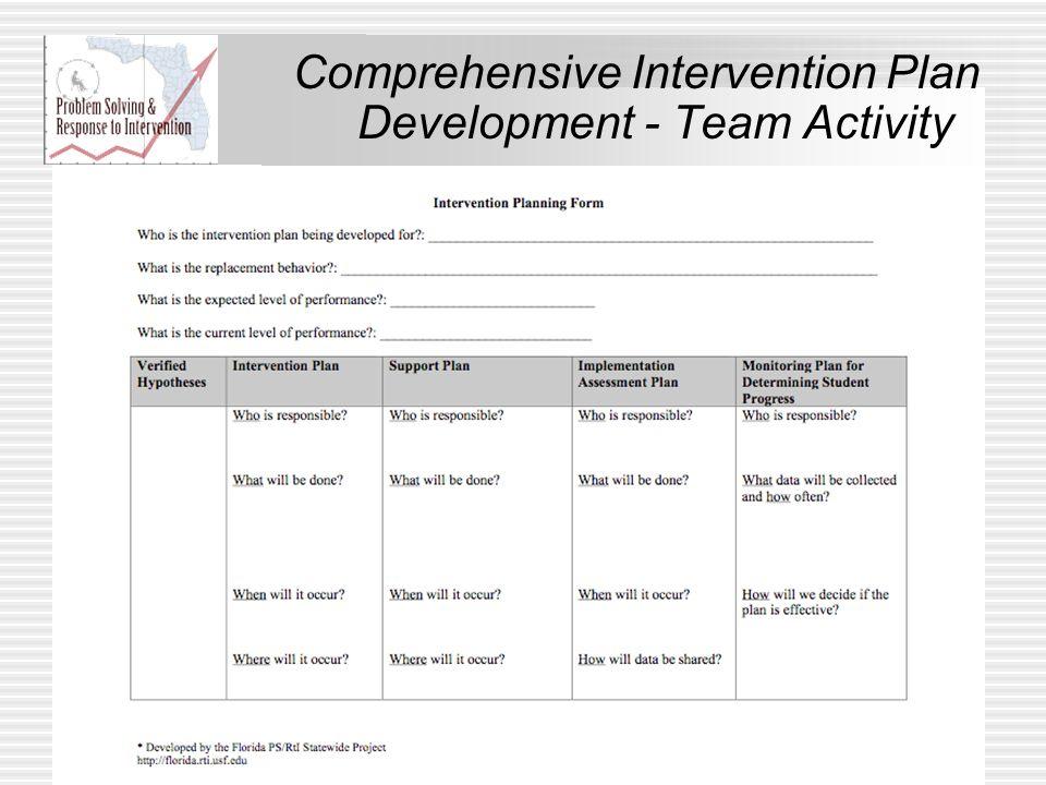 Comprehensive Intervention Plan Development - Team Activity