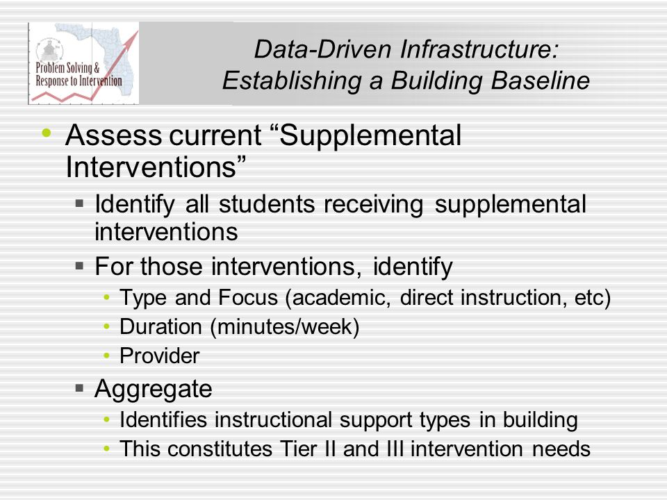 Data-Driven Infrastructure: Establishing a Building Baseline Assess current Supplemental Interventions  Identify all students receiving supplemental interventions  For those interventions, identify Type and Focus (academic, direct instruction, etc) Duration (minutes/week) Provider  Aggregate Identifies instructional support types in building This constitutes Tier II and III intervention needs