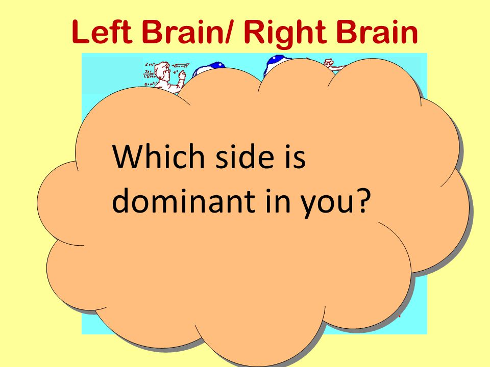 Left Brain/ Right Brain Which side is dominant in you?