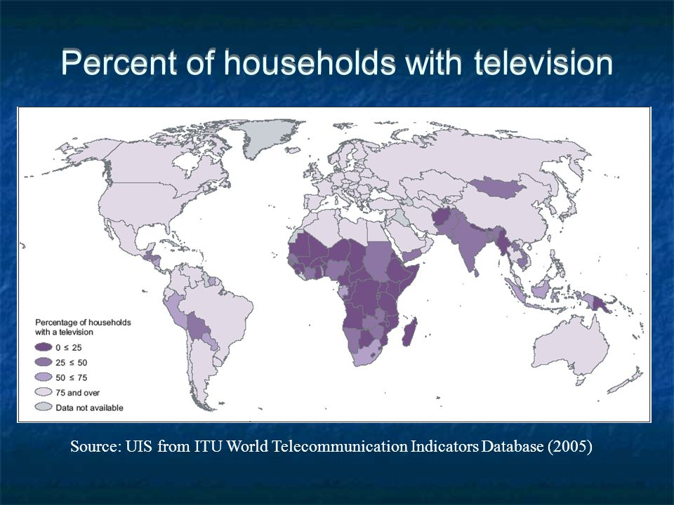 Percent of households with television Source: UIS from ITU World Telecommunication Indicators Database (2005)